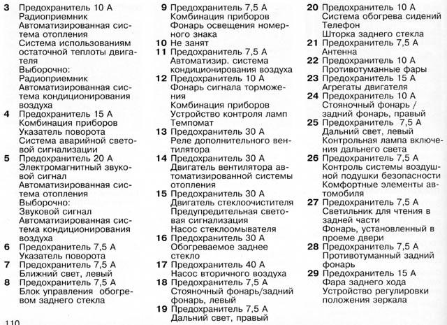 описания предохранителей мерседес 202