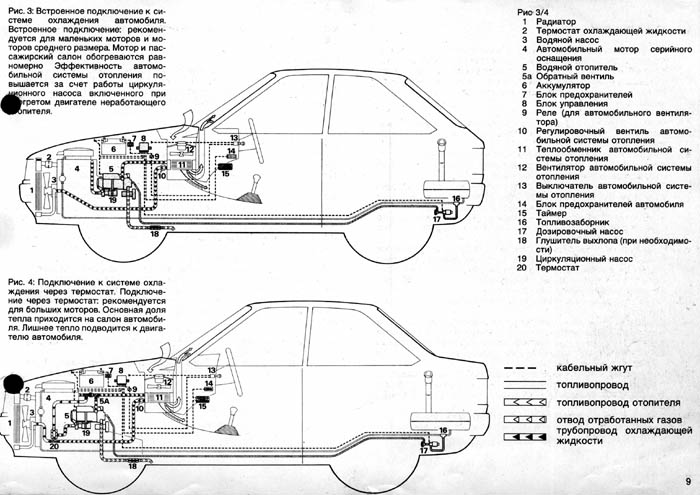 Webasto Инструкция По Ремонту